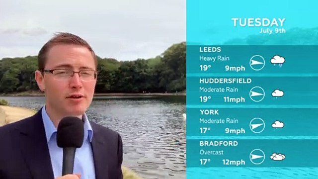 WEATHER: July 9th 2019