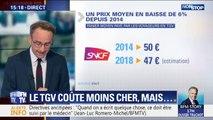 Prendre le TGV coûte-t-il réellement moins cher qu'il y a plusieurs années ?