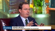 KKR's McVey on Fed Rate Cuts, ECB Policy, Bifurcation in Global Markets