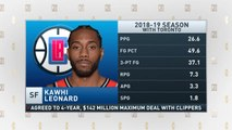 The Jim Rome Show: Clippers acquire Kawhi Leonard and Paul George
