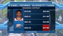 Time to Schein: OKC has to do RIGHT by Westbrook!