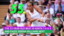 Wimbledon Stat of the Day - Strycova's long wait for a semi-final