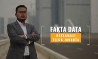Simak! Kisah Panjang Reklamasi Teluk Jakarta!