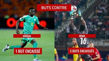 CAN 2019 : le match Sénégal - Bénin en 10 chiffres