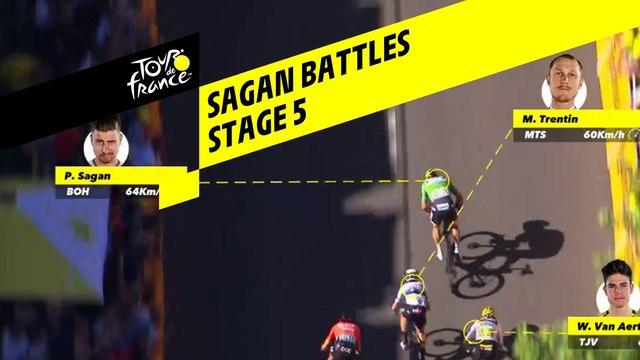 Near live Palettes Graphiques - Étape 5 / Stage 5 - Tour de France 2019