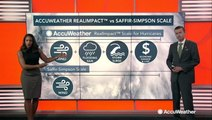 Here's how the AccuWeather RealImpact Scale works