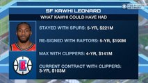 Time to Schein: Kawhi's contract TWIST!