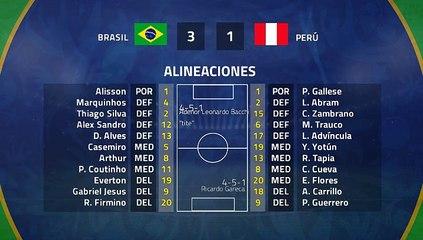 Resumen partido entre Brasil y Perú Jornada 3 Copa América