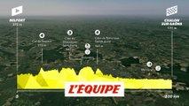 Le profil de la 7e étape en vidéo - Cyclisme - Tour de France