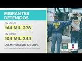 200 migrantes africanos denuncian abusos de las autoridades mexicanas | Noticias con Francisco Zea