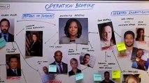 How to Get Away with Murder Season 6 Final Season Promo (2019)