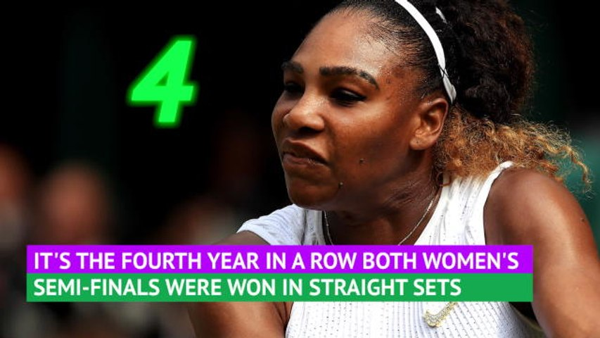 Wimbledon Stat of the Day - One sided semi-final trend continues