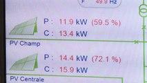 Archipel des Glénan, laboratoire du 100% énergies renouvelables