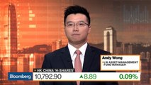 We Are Adding More to Risk to Our Portfolio, Says LW Asset Management's Wong