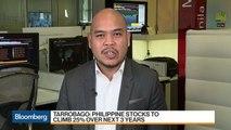 Philippine Stocks Should Reach 10,000 by 2021, Says ATR's Tarrobago
