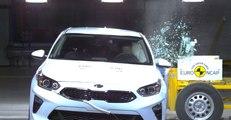 VÍDEO: ¿Quieres saber cómo es de seguro el Kia Ceed 2019?
