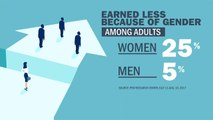 Tips for women who want to know how much their male counterparts make