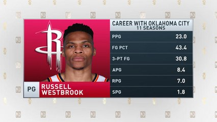 The Jim Rome Show: Thunder trade Russell Westbrook to Rockets for Chris Paul and draft picks