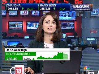 Remain positive on RIL, expect refining & petchem cycle to revive, says Centrum Broking