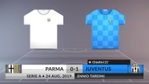 Match Review: Parma vs Juventus on 24/08/2019