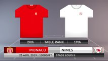 Match Preview: Monaco vs Nimes on 25/08/2019