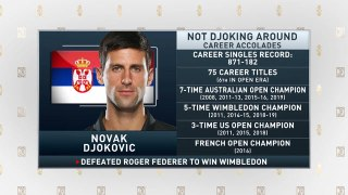 The Jim Rome Show: Novak Djokovic wins Wimbledon title