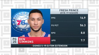 Tiki and Tierney: Ben Simmons signs 5-year $170 million extension with 76ers