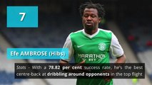 The Best 12 Centre-backs in Scottish Football (2017_2018) - HIRES