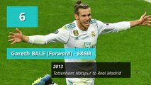 The 10 Biggest Transfers in History - HIRES