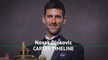 Novak Djokovic - career timeline
