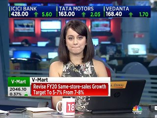 Here are stock recommendations from stock analyst Rajat Bose