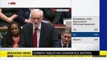 Jeremy Corbyn calls a vote of no confidence in the Prime Minister
