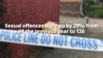 Radar - Crime in North East Derbyshire (Jan 2019)