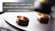 UK Divorce statistics