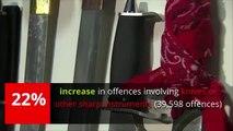 Knife Crime - UK Knife Crime Offences