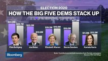 Buttigieg, Biden and Warren Set Fundraising Pace as O'Rourke Slips