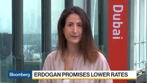 Arqaam Capital's Rizk on Turkey's Central Bank Governor, Interest Rates, Saudi Arabia