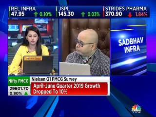 Here are some investing picks from stock analyst Sudarshan Sukhani & Ashwani Gujral