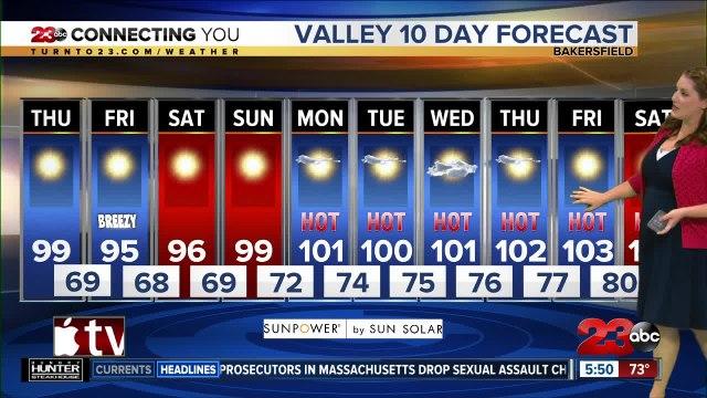 Thursday Morning Forecast 7/18/19