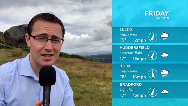 WEATHER: July 19th 2019