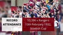 FOOTBALL PROFILE_ Heart of Midlothian F.C. (Hearts) - HIRES
