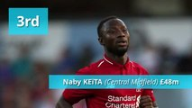 Liverpool top transfers
