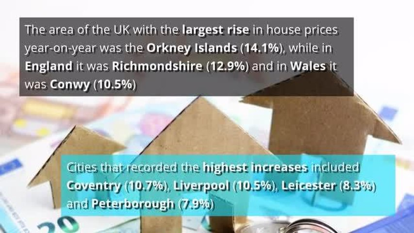 How House Prices Have Changed
