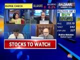 Here are some stock trading ideas from stock expert Prakash Gaba