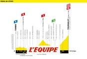Le profil de la 14e étape en vidéo - Cyclisme - Tour de France