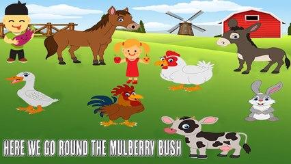 Samu - Here we go round the mulberry bush - Versione Strumentale per Karaoke #canzonibambini