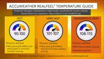 How heat will impact businesses