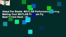 MATLAB Making a matrix in a for loop - video dailymotion