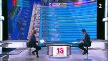 Sports : le Français Enzo Lefort décroche l'or au fleuret, Neymar parti pour rester ?