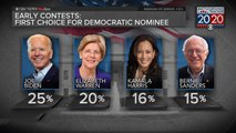 CBS News Battleground Tracker: Top tier emerges in 2020 field